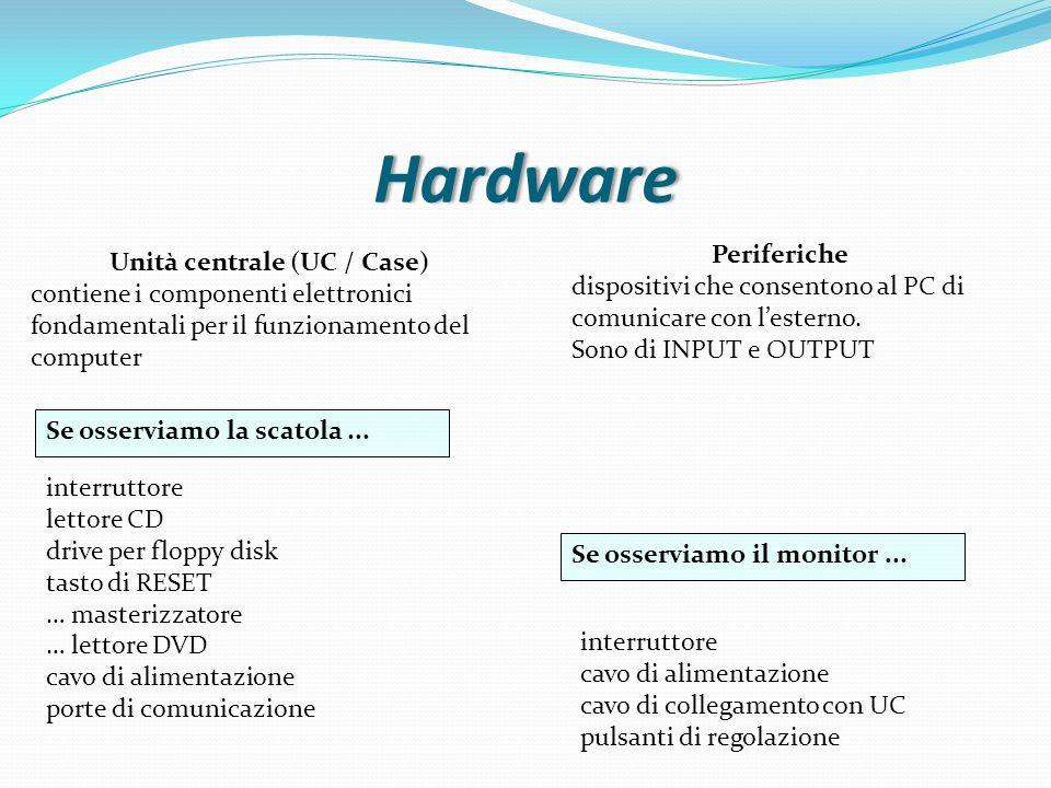 Unità centrale (UC / Case)