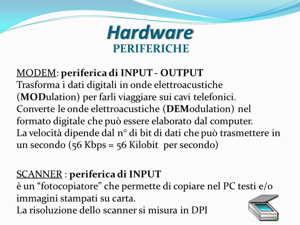 Hardware PERIFERICHE MODEM: periferica di INPUT - OUTPUT