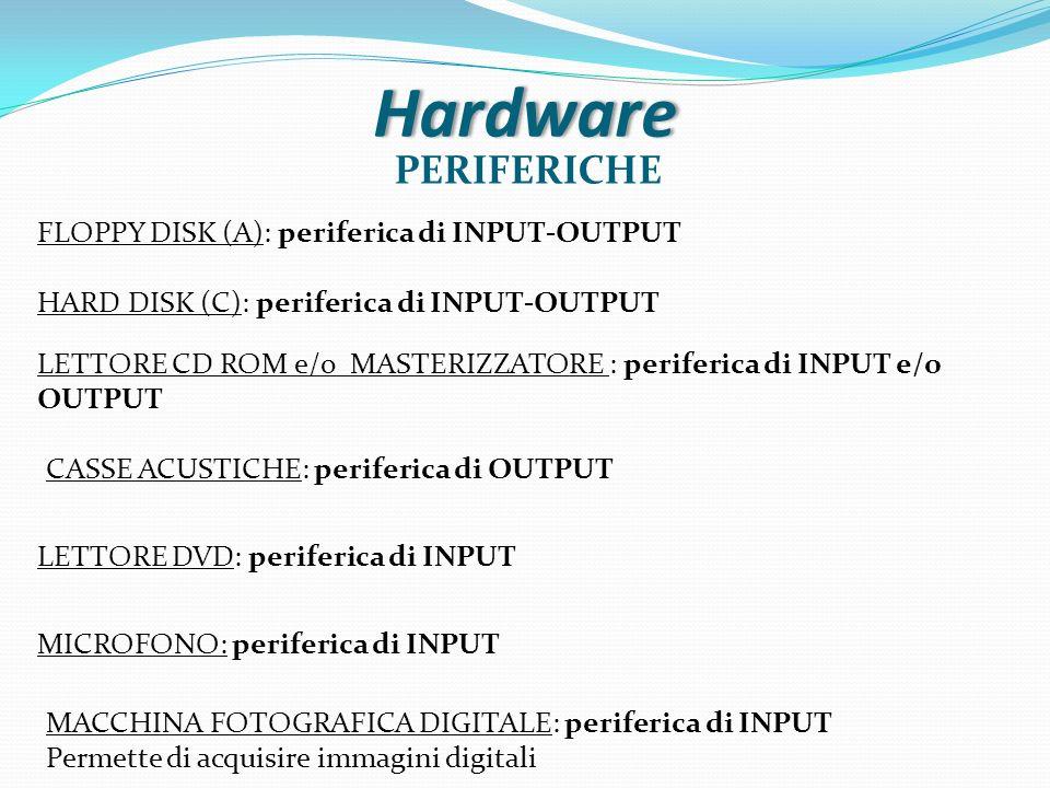 Hardware PERIFERICHE FLOPPY DISK (A): periferica di INPUT-OUTPUT