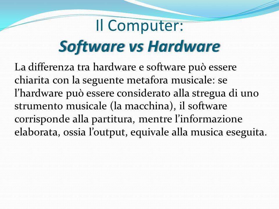 Il Computer: Software vs Hardware