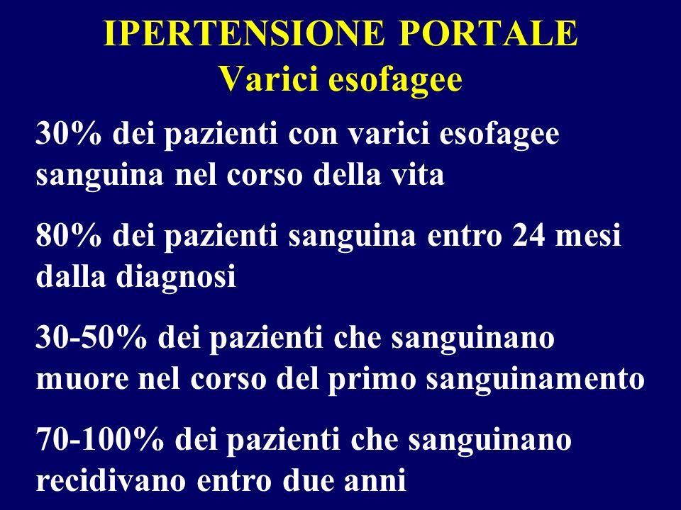 IPERTENSIONE PORTALE Varici esofagee