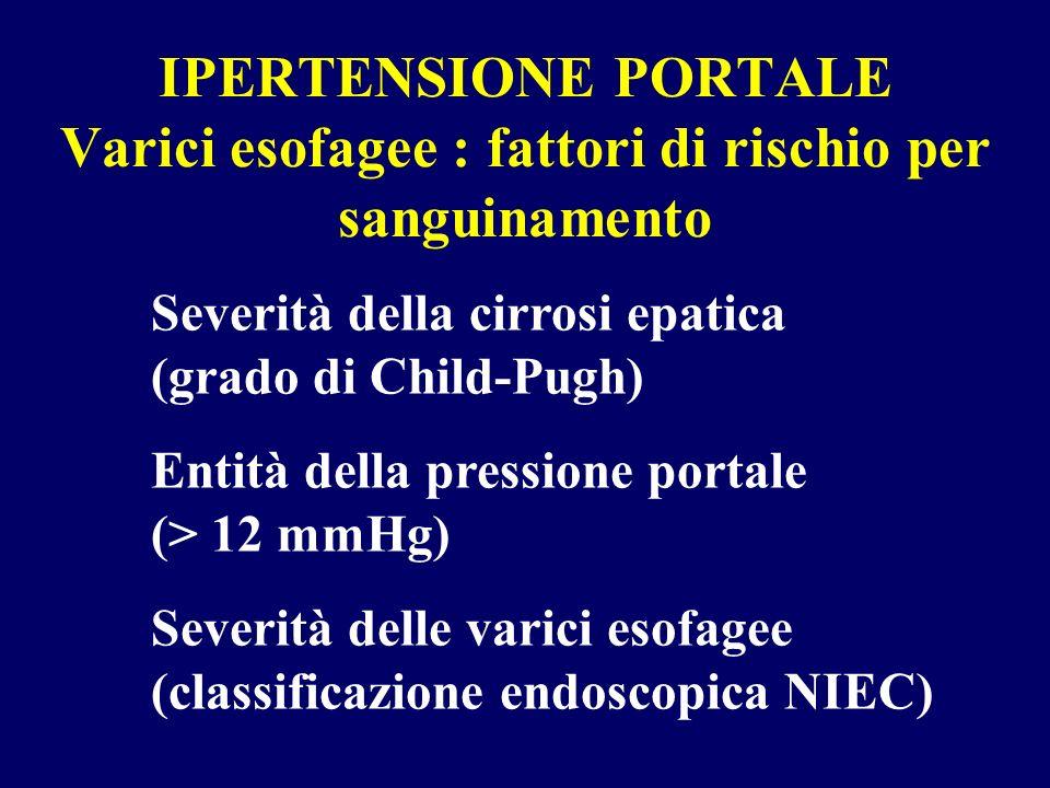 IPERTENSIONE PORTALE Varici esofagee : fattori di rischio per sanguinamento