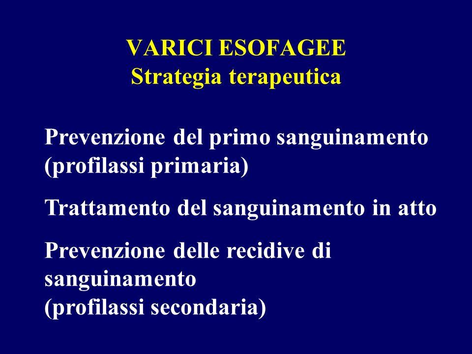 VARICI ESOFAGEE Strategia terapeutica