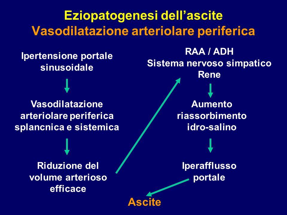 Eziopatogenesi dell'ascite Vasodilatazione arteriolare periferica