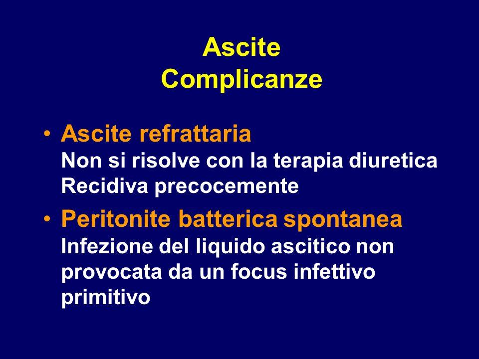 Ascite Complicanze