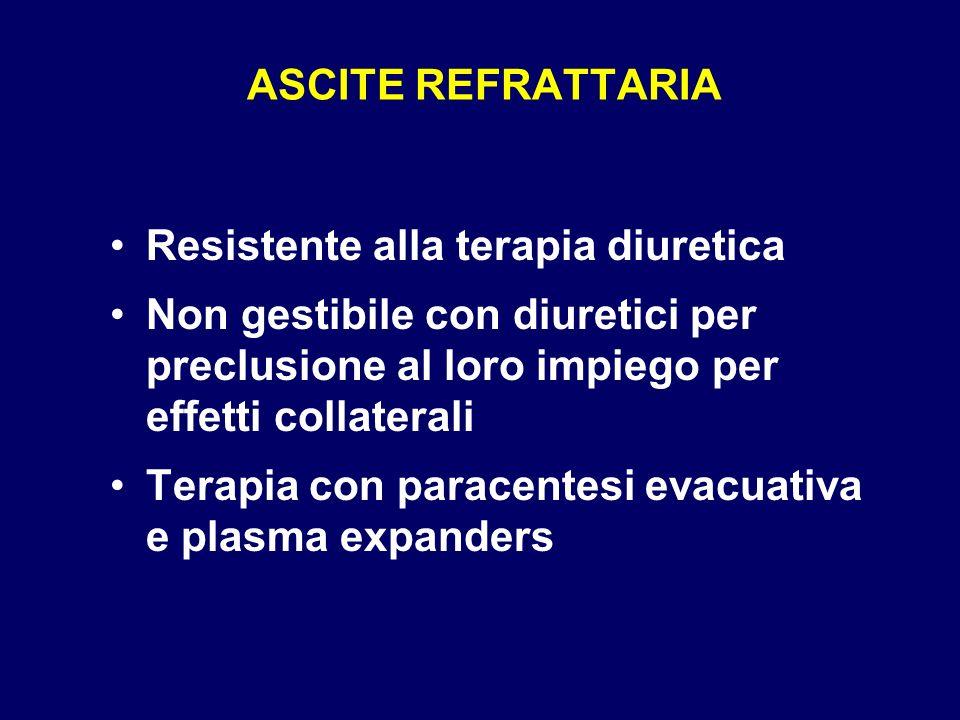 ASCITE REFRATTARIA Resistente alla terapia diuretica. Non gestibile con diuretici per preclusione al loro impiego per effetti collaterali.