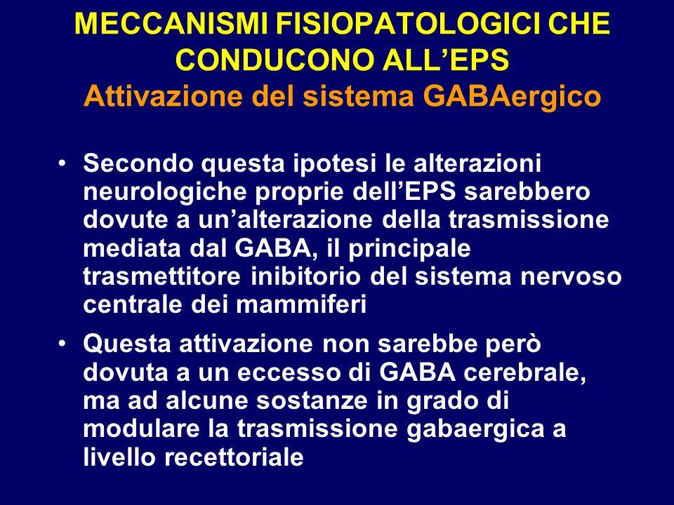 MECCANISMI FISIOPATOLOGICI CHE CONDUCONO ALL'EPS Attivazione del sistema GABAergico