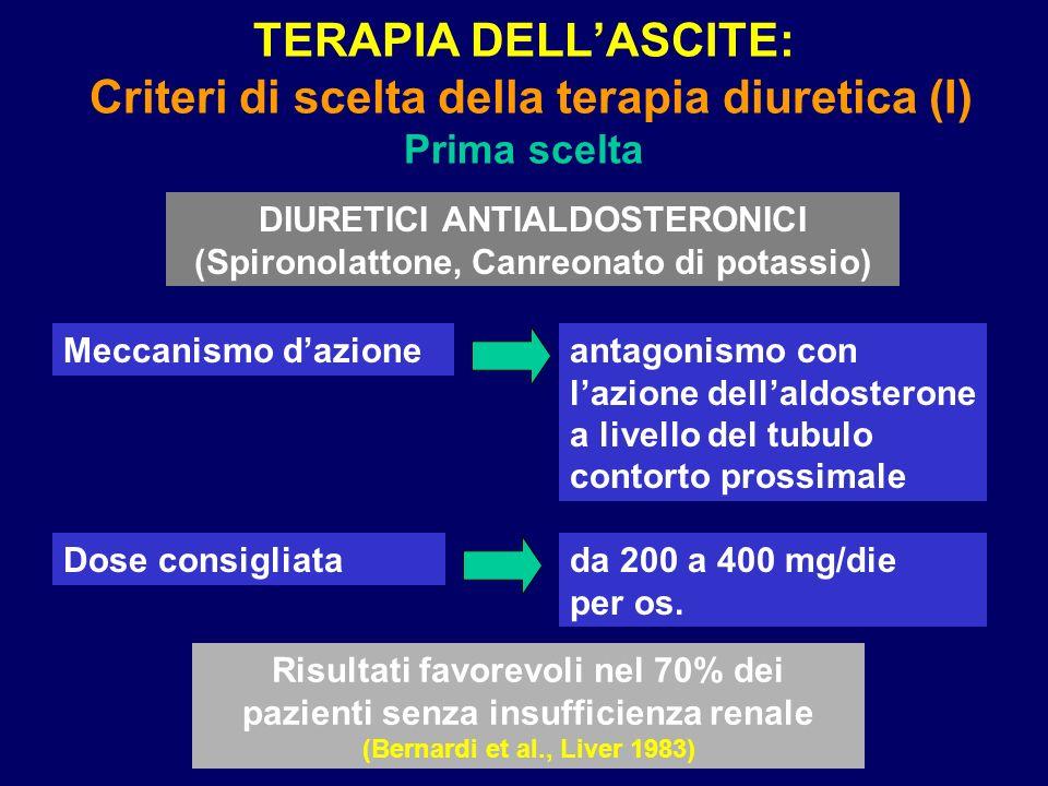DIURETICI ANTIALDOSTERONICI (Spironolattone, Canreonato di potassio)