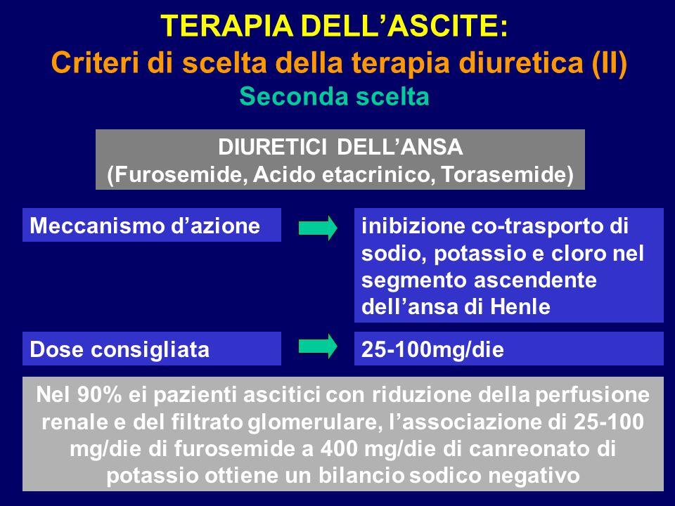 DIURETICI DELL'ANSA (Furosemide, Acido etacrinico, Torasemide)