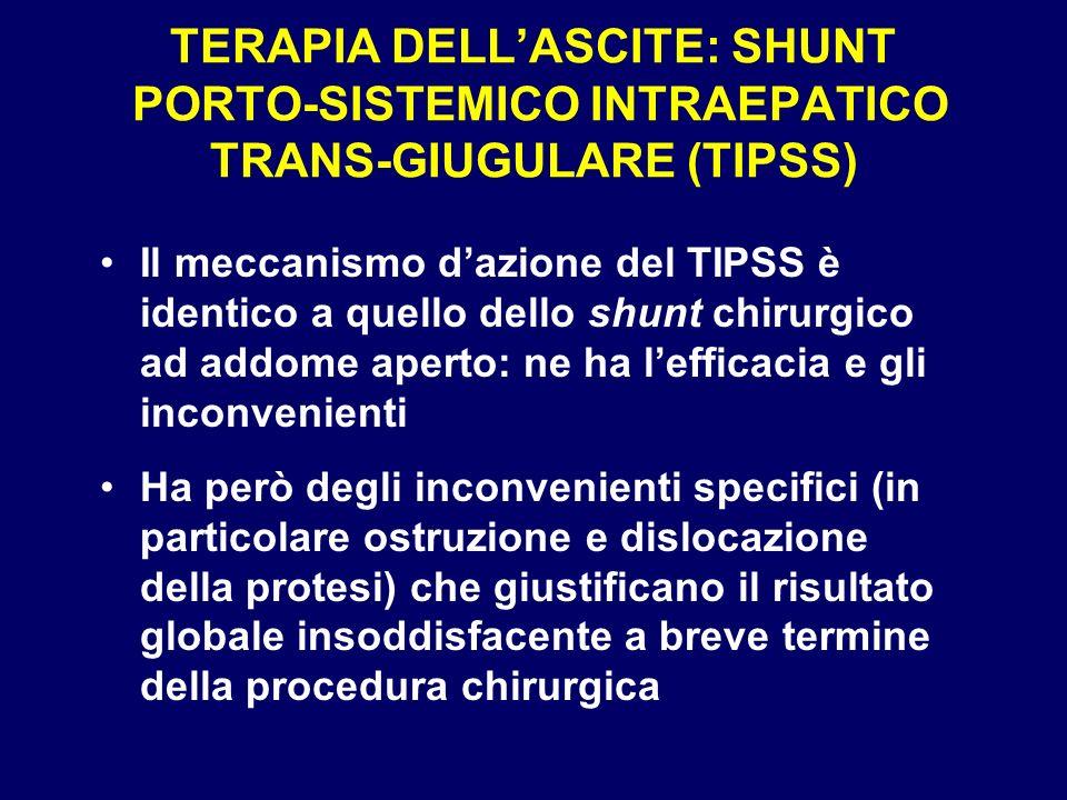 TERAPIA DELL'ASCITE: SHUNT PORTO-SISTEMICO INTRAEPATICO TRANS-GIUGULARE (TIPSS)