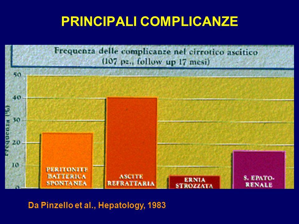 PRINCIPALI COMPLICANZE