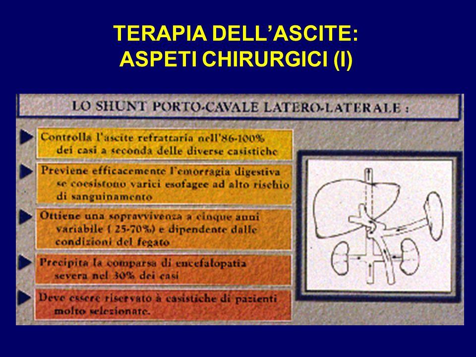 TERAPIA DELL'ASCITE: ASPETI CHIRURGICI (I)