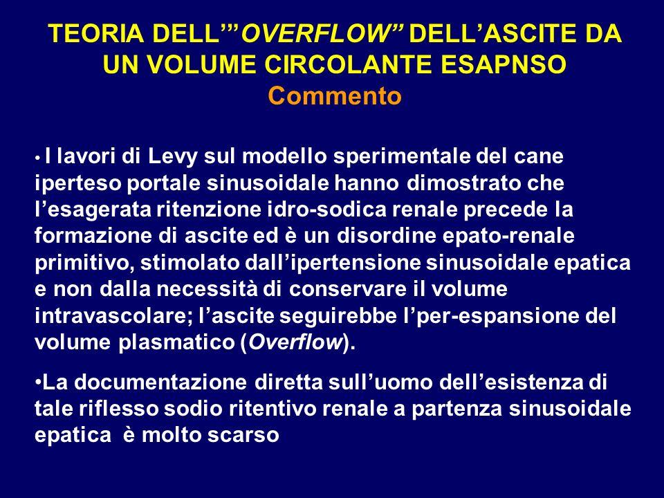TEORIA DELL' OVERFLOW DELL'ASCITE DA UN VOLUME CIRCOLANTE ESAPNSO Commento