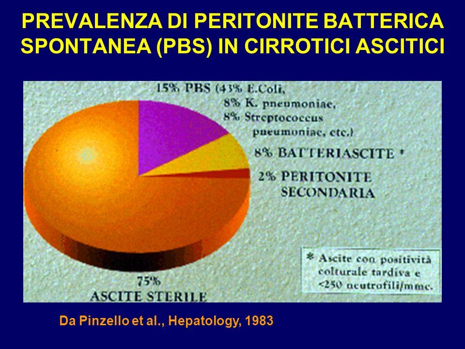 PREVALENZA DI PERITONITE BATTERICA SPONTANEA (PBS) IN CIRROTICI ASCITICI