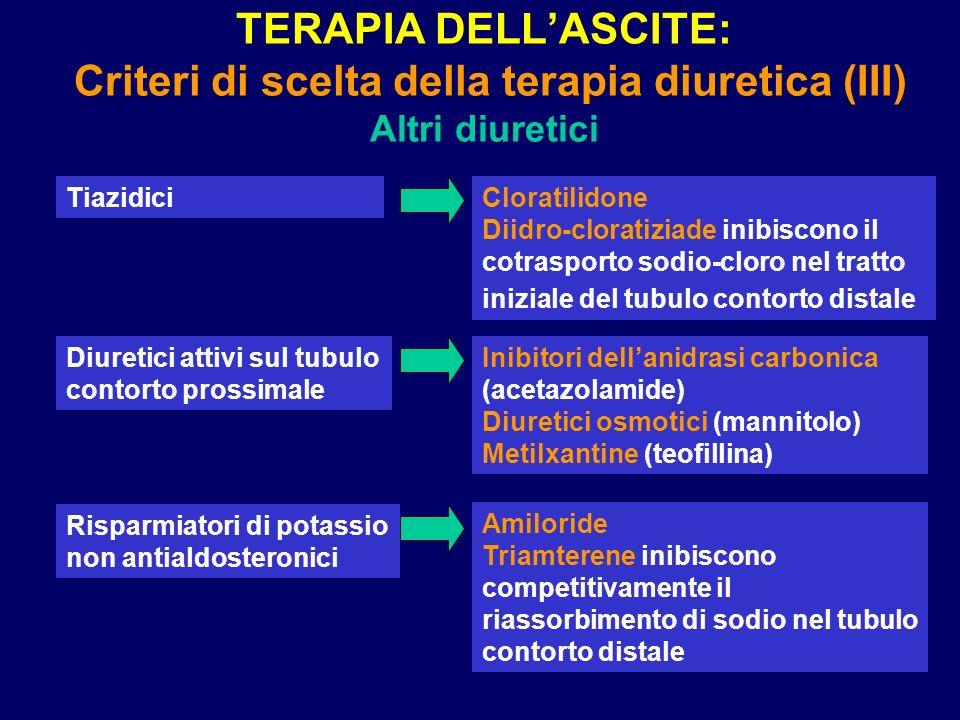 TERAPIA DELL'ASCITE: Criteri di scelta della terapia diuretica (III) Altri diuretici