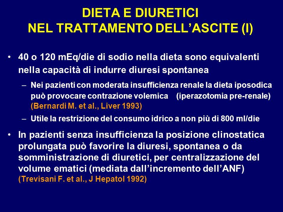 DIETA E DIURETICI NEL TRATTAMENTO DELL'ASCITE (I)