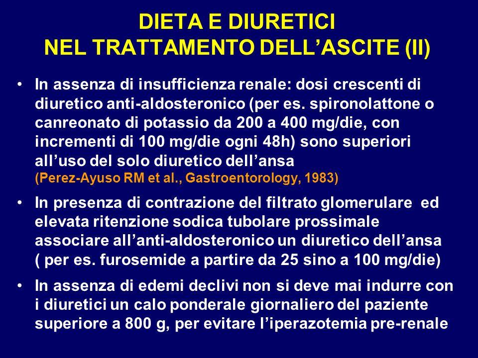 DIETA E DIURETICI NEL TRATTAMENTO DELL'ASCITE (II)