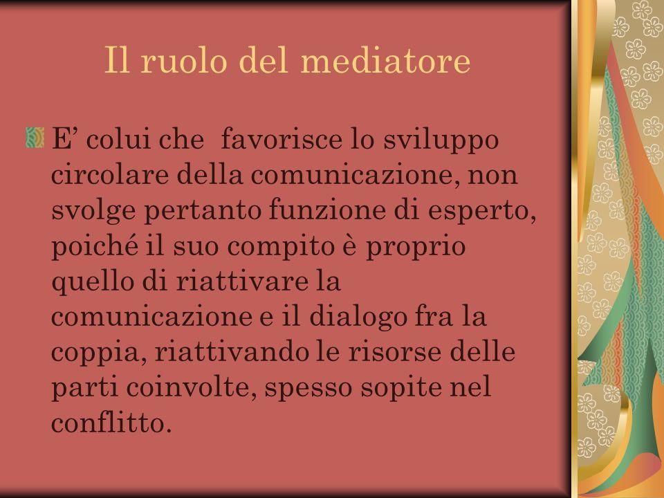 Il ruolo del mediatore