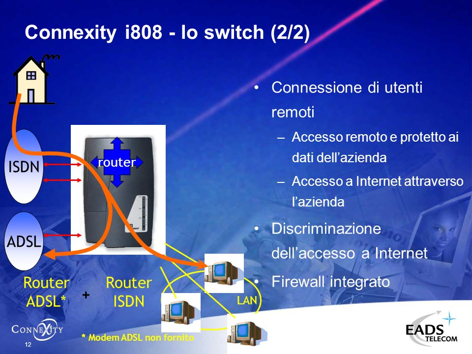 Connexity i808 - lo switch (2/2)
