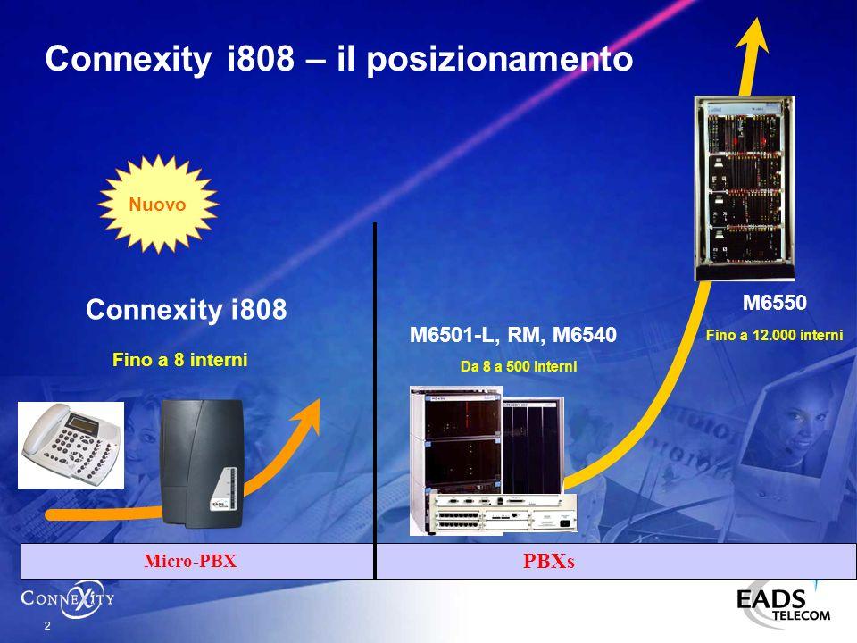 Connexity i808 – il posizionamento