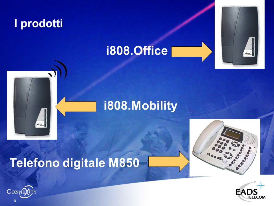 i808.Office i808.Mobility Telefono digitale M850