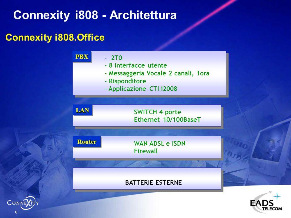 Connexity i808 - Architettura