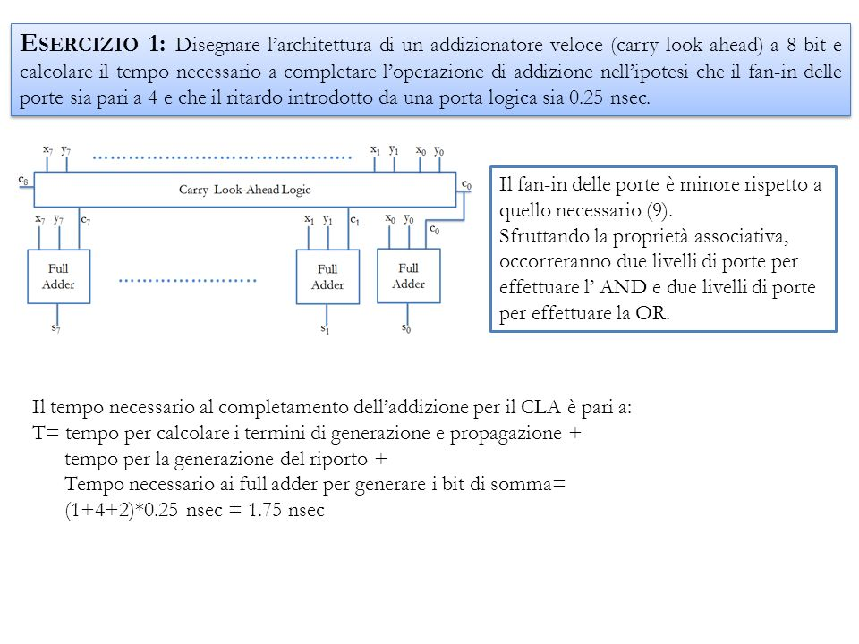 Esercizio 1: Disegnare l'architettura di un addizionatore veloce (carry look-ahead) a 8 bit e calcolare il tempo necessario a completare l'operazione di addizione nell'ipotesi che il fan-in delle porte sia pari a 4 e che il ritardo introdotto da una porta logica sia 0.25 nsec.