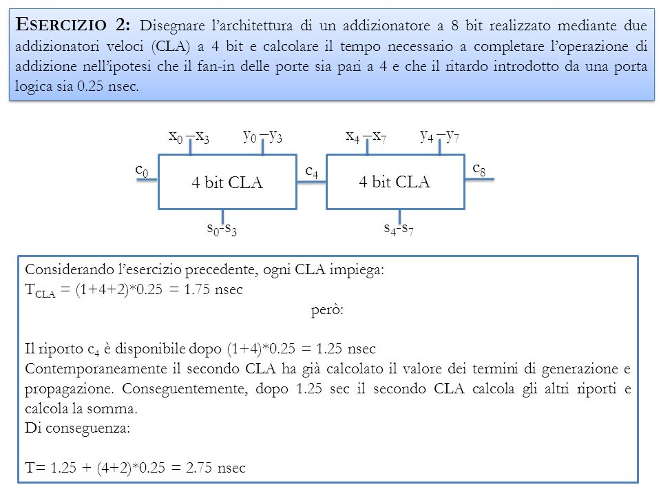 Esercizio 2: Disegnare l'architettura di un addizionatore a 8 bit realizzato mediante due addizionatori veloci (CLA) a 4 bit e calcolare il tempo necessario a completare l'operazione di addizione nell'ipotesi che il fan-in delle porte sia pari a 4 e che il ritardo introdotto da una porta logica sia 0.25 nsec.