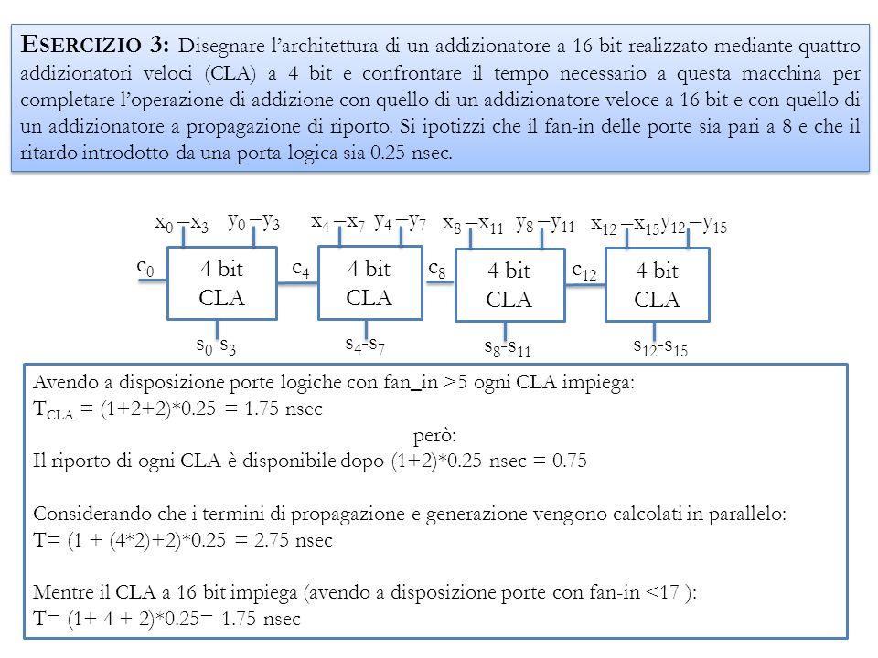 Esercizio 3: Disegnare l'architettura di un addizionatore a 16 bit realizzato mediante quattro addizionatori veloci (CLA) a 4 bit e confrontare il tempo necessario a questa macchina per completare l'operazione di addizione con quello di un addizionatore veloce a 16 bit e con quello di un addizionatore a propagazione di riporto. Si ipotizzi che il fan-in delle porte sia pari a 8 e che il ritardo introdotto da una porta logica sia 0.25 nsec.
