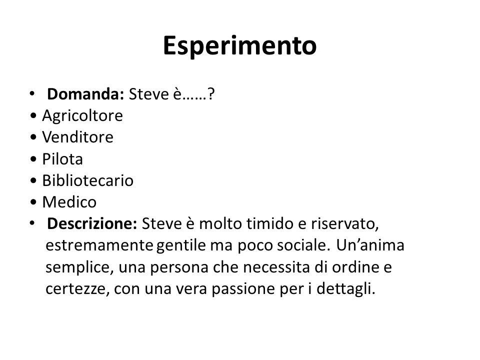 Esperimento Domanda: Steve è…… • Agricoltore • Venditore • Pilota
