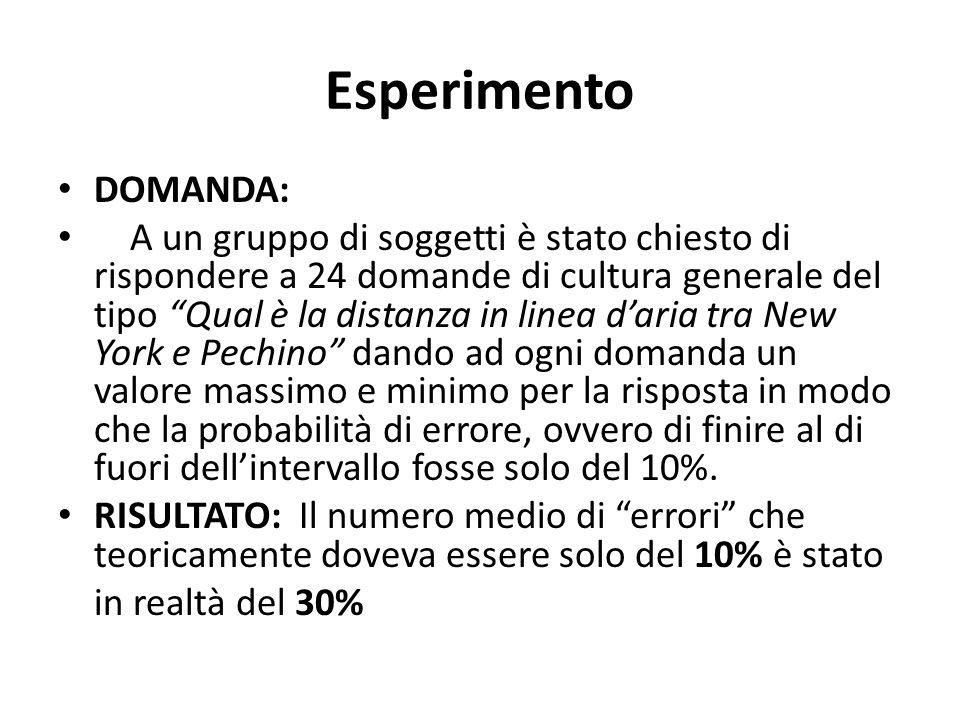 Esperimento DOMANDA: