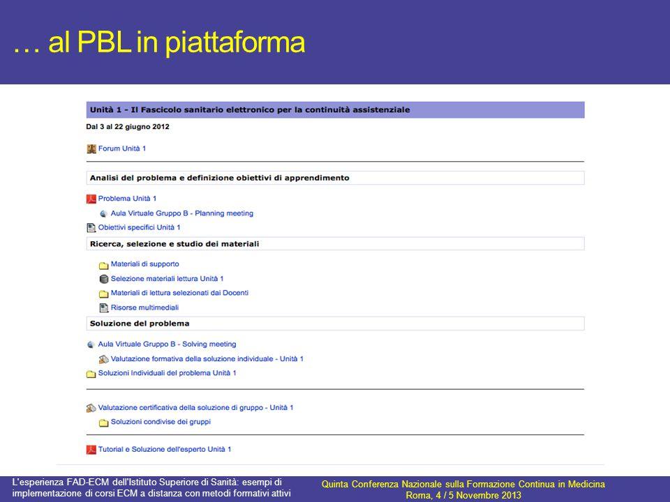 Dal PBL originale… Facilitatore Partecipante 1.