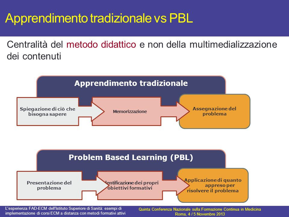 Il Problem Based Learning (PBL)