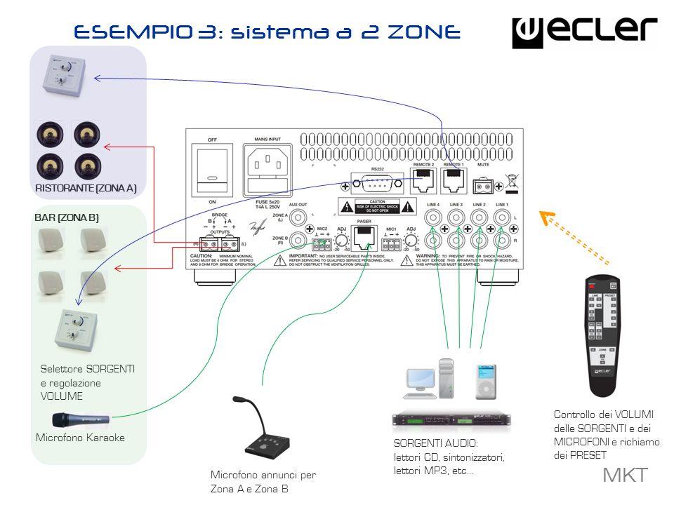 ESEMPIO 3: sistema a 2 ZONE