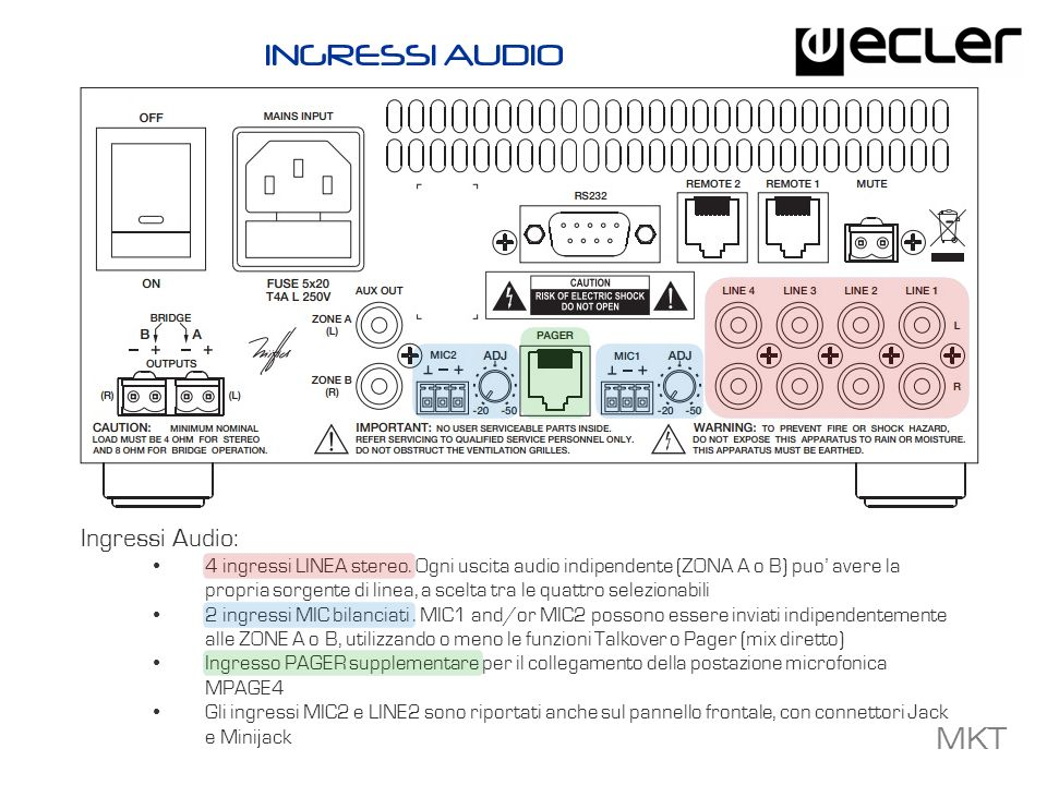 INGRESSI AUDIO Ingressi Audio: