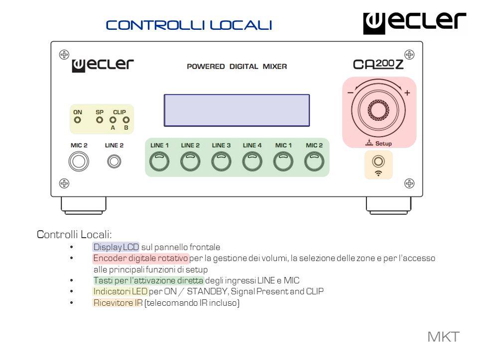 CONTROLLI LOCALI Controlli Locali: Display LCD sul pannello frontale