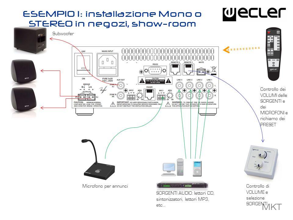 ESEMPIO 1: installazione Mono o STEREO in negozi, show-room
