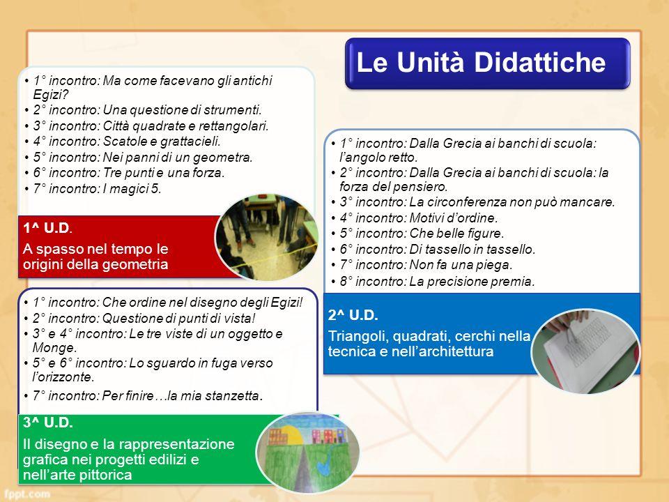 Le Unità Didattiche 1^ U.D.