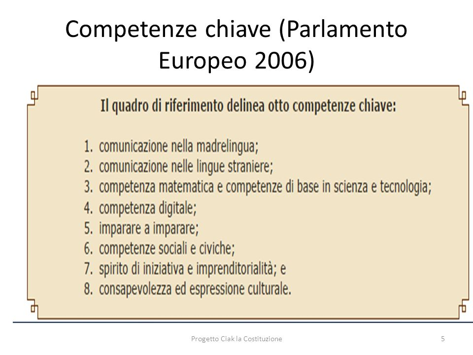 Competenze chiave (Parlamento Europeo 2006)