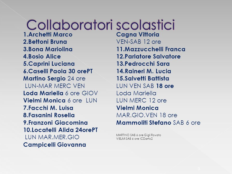 Collaboratori scolastici