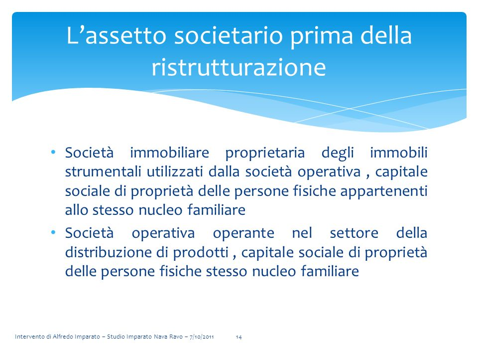 L'assetto societario prima della ristrutturazione