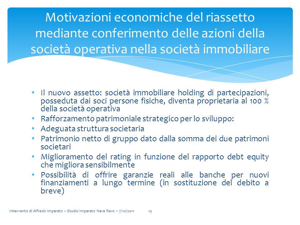 Motivazioni economiche del riassetto mediante conferimento delle azioni della società operativa nella società immobiliare