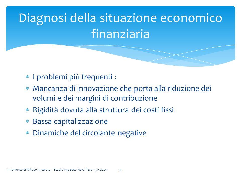 Diagnosi della situazione economico finanziaria