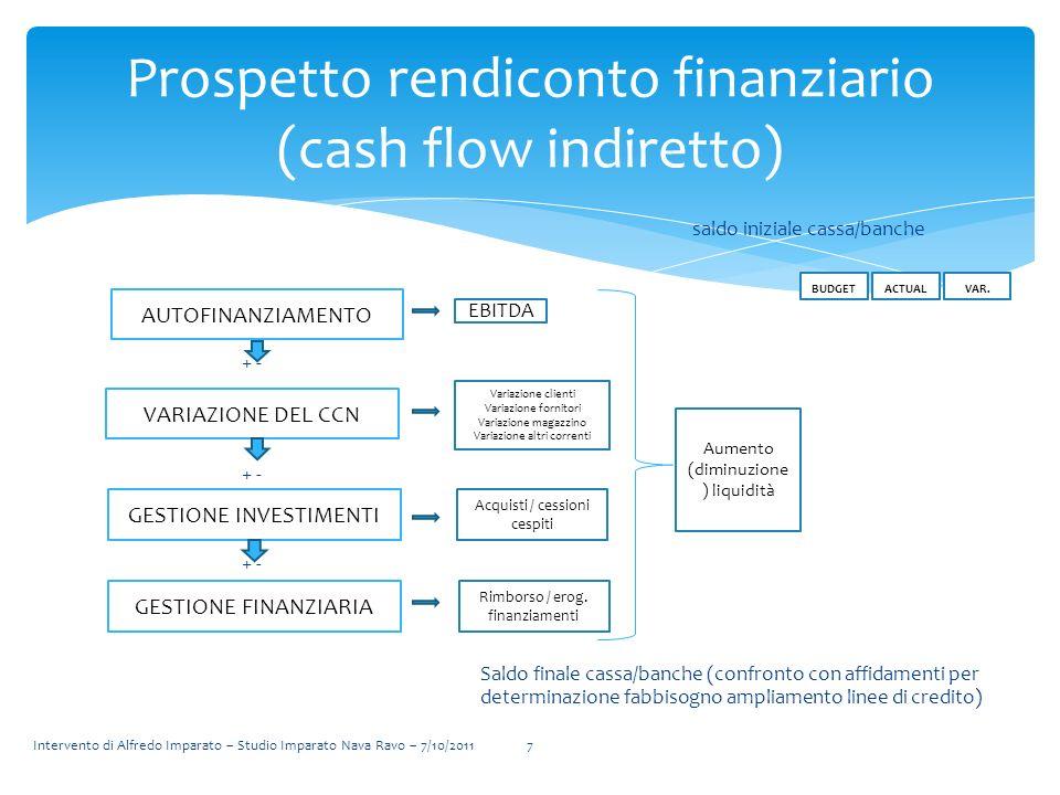 Prospetto rendiconto finanziario (cash flow indiretto)