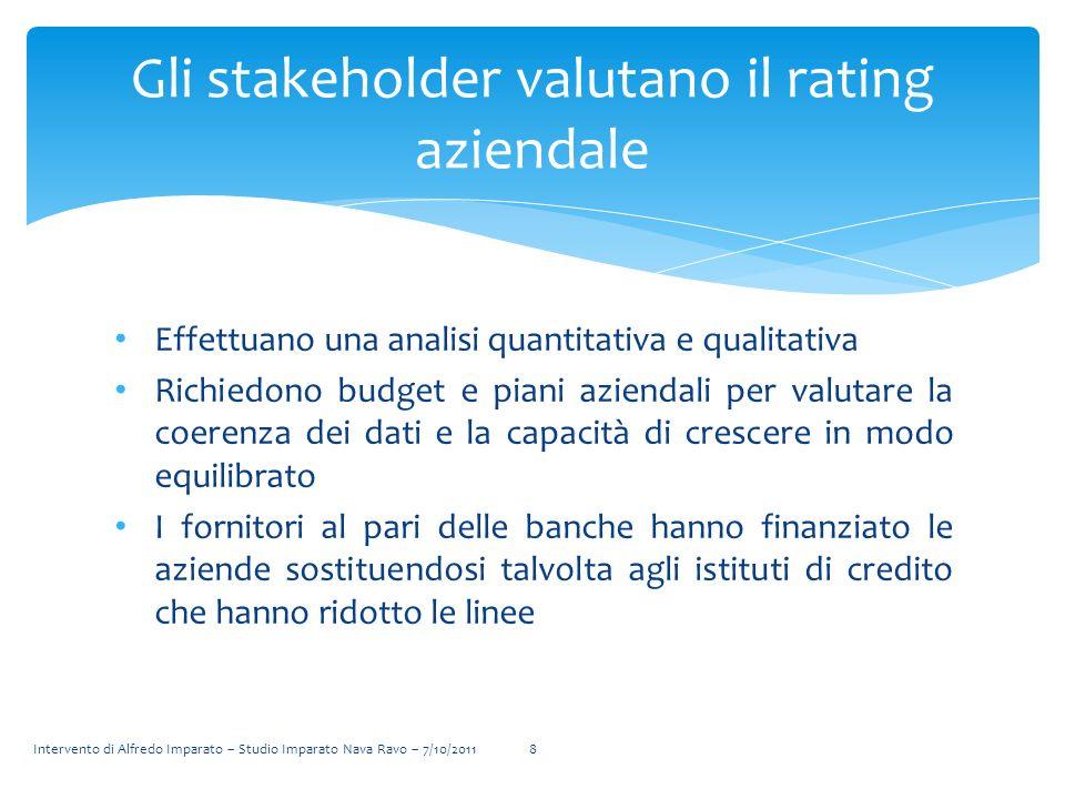 Gli stakeholder valutano il rating aziendale
