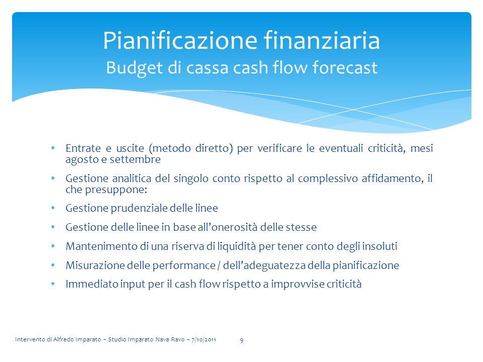 Pianificazione finanziaria Budget di cassa cash flow forecast