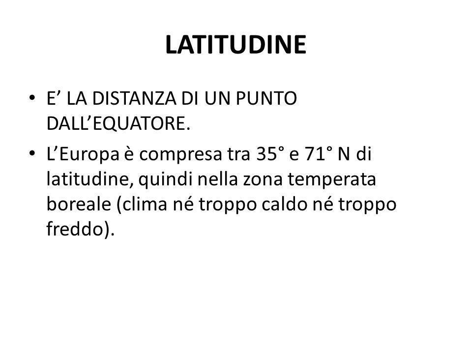 LATITUDINE E' LA DISTANZA DI UN PUNTO DALL'EQUATORE.