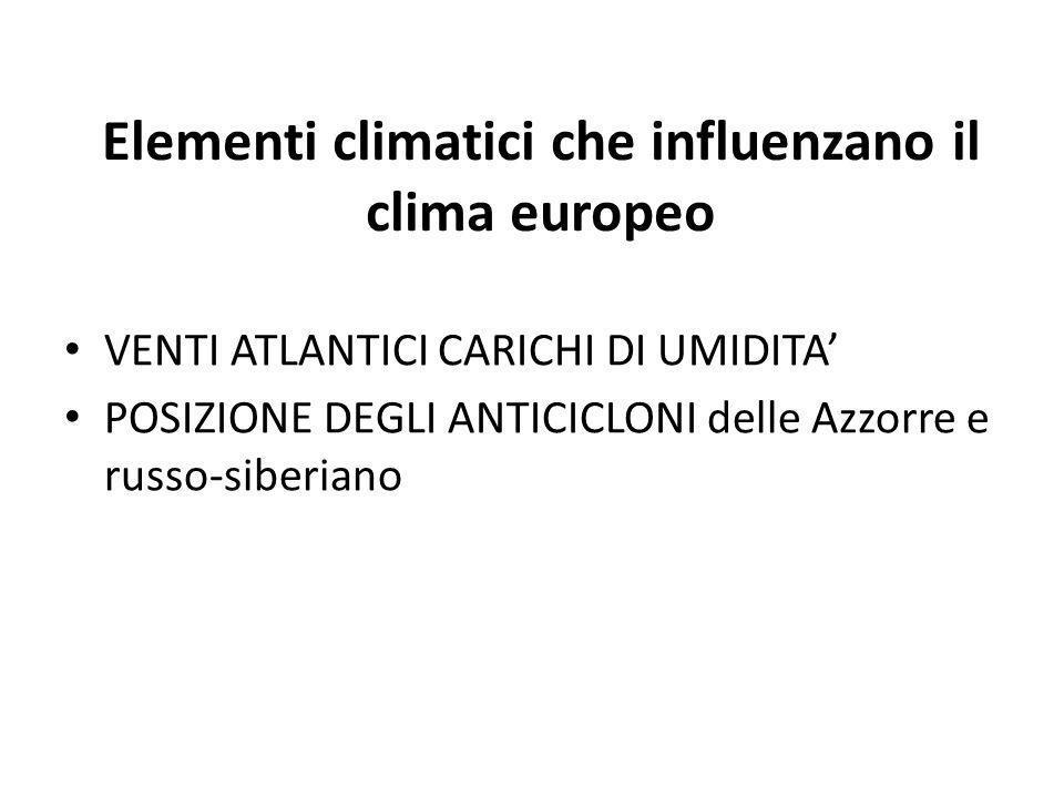 Elementi climatici che influenzano il clima europeo