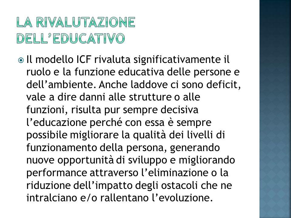 La rivalutazione dell'educativo