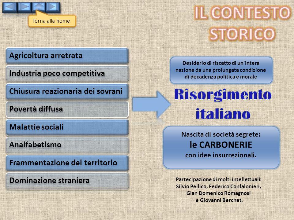 Il contesto storico Risorgimento italiano